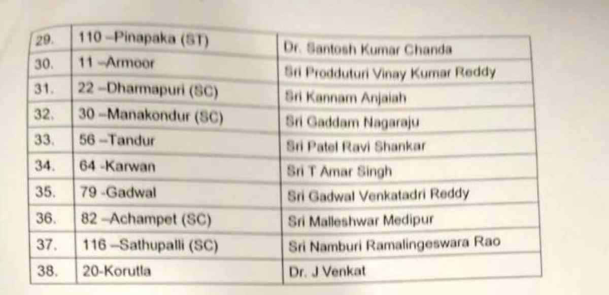 First Cand-list-Telengana-2